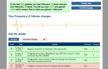 TwitterEffect